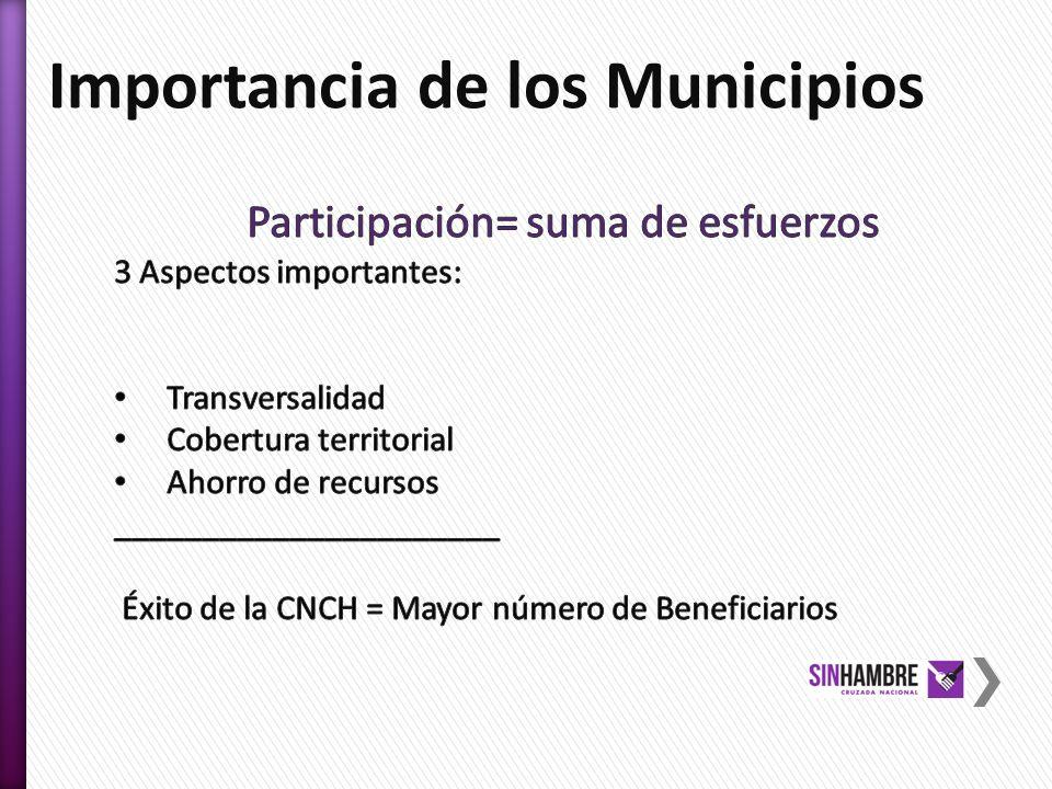 Transversalidad Gobierno Federal Gobierno Municipal