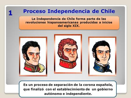 Proceso Independencia de Chile