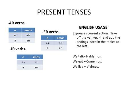 PRESENT TENSES -AR verbs. ENGLISH USAGE Expresses current action. Take off the –ar, -er, -ir and add the endings listed in the tables at the left. We talk–