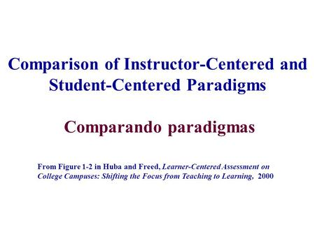 Comparison of Instructor-Centered and Student-Centered Paradigms Comparando paradigmas From Figure 1-2 in Huba and Freed, Learner-Centered Assessment on.