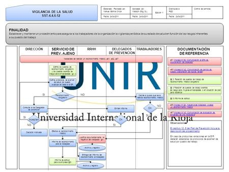 SERVICIO DE PREV. AJENO DOCUMENTACIÓN DE REFERENCIA