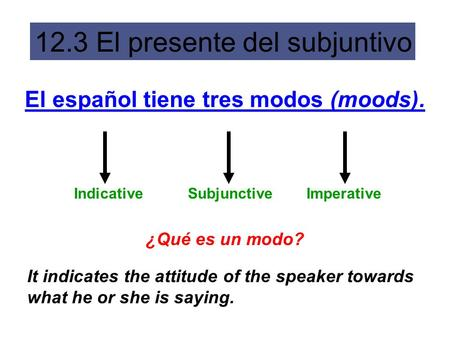 12.3 El presente del subjuntivo El español tiene tres modos (moods). Indicative Subjunctive Imperative ¿Qué es un modo? It indicates the attitude of the.