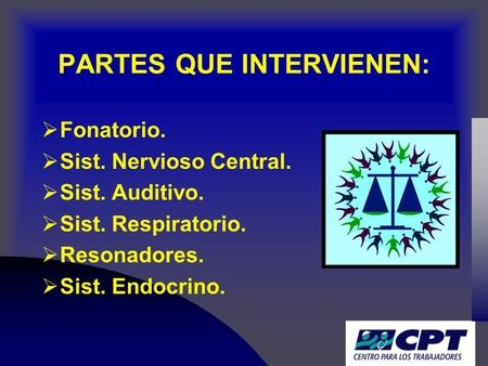PARTES QUE INTERVIENEN:  Fonatorio.  Sist. Nervioso Central.  Sist. Auditivo.  Sist. Respiratorio.  Resonadores.  Sist. Endocrino.