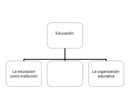educacion constructivismo educacion superior: