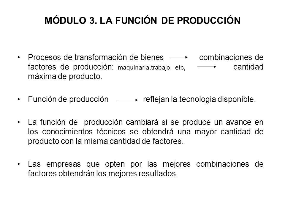 corto Cómo aumentar la producción en el corto plazo.