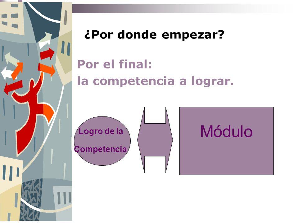 Los componentes del módulo BC Objetivo general de competencia Objetivos específicos Pre-requisitos Contenidos Estrategias de formación Estrategias de evaluación Competencia Población enfocada CoherenciaCoherencia Coherencia interna necesidades
