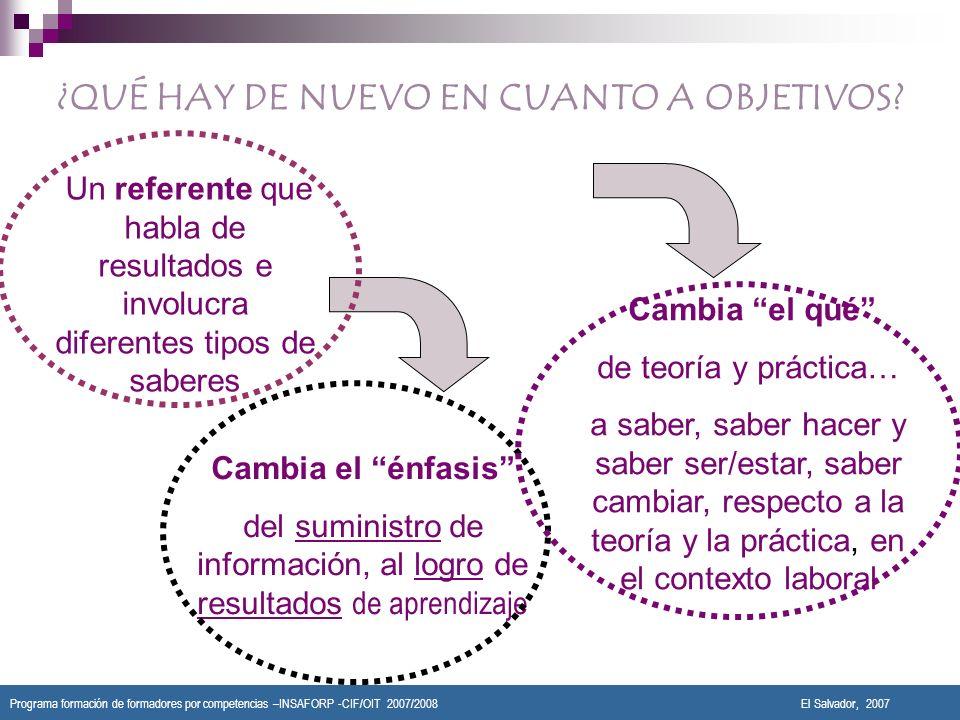 2- Definir CRITERIOS DE LOGRO y estrategia de evaluación Aspectos críticos observables y evaluables- 20/80 Indican el resultado esperado.