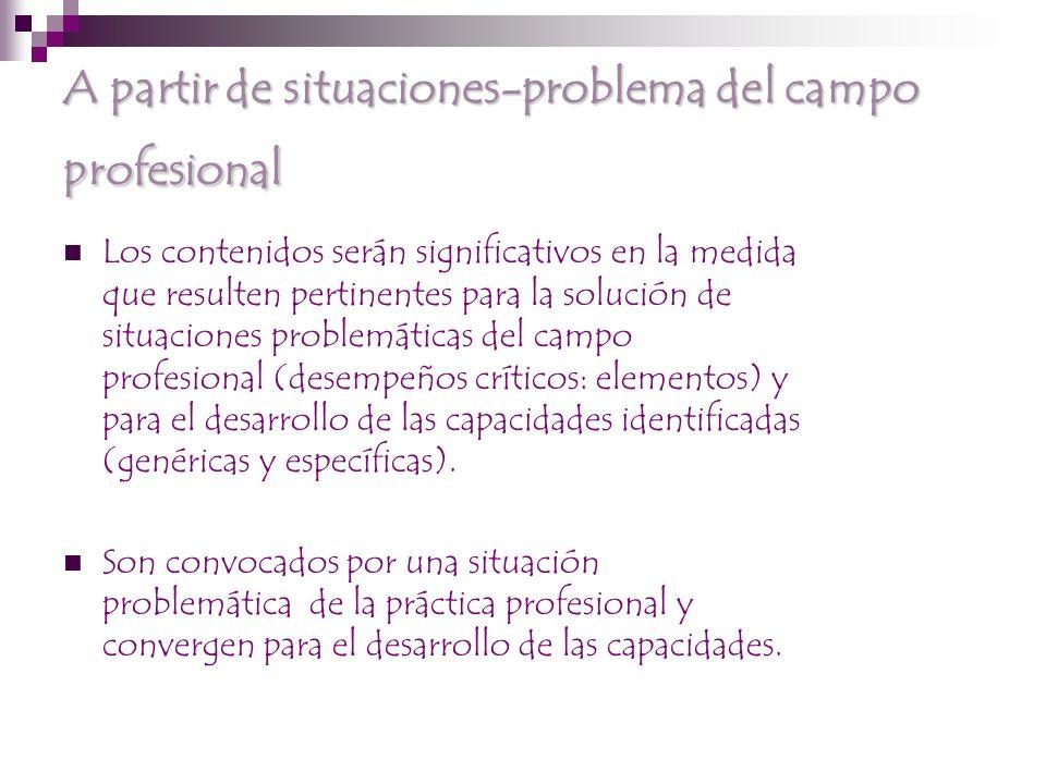 4-IDENTIFICAR SITUACIONES DE APRENDIZAJE Revisar objetivos y logros en relación con la competencia en contexto.