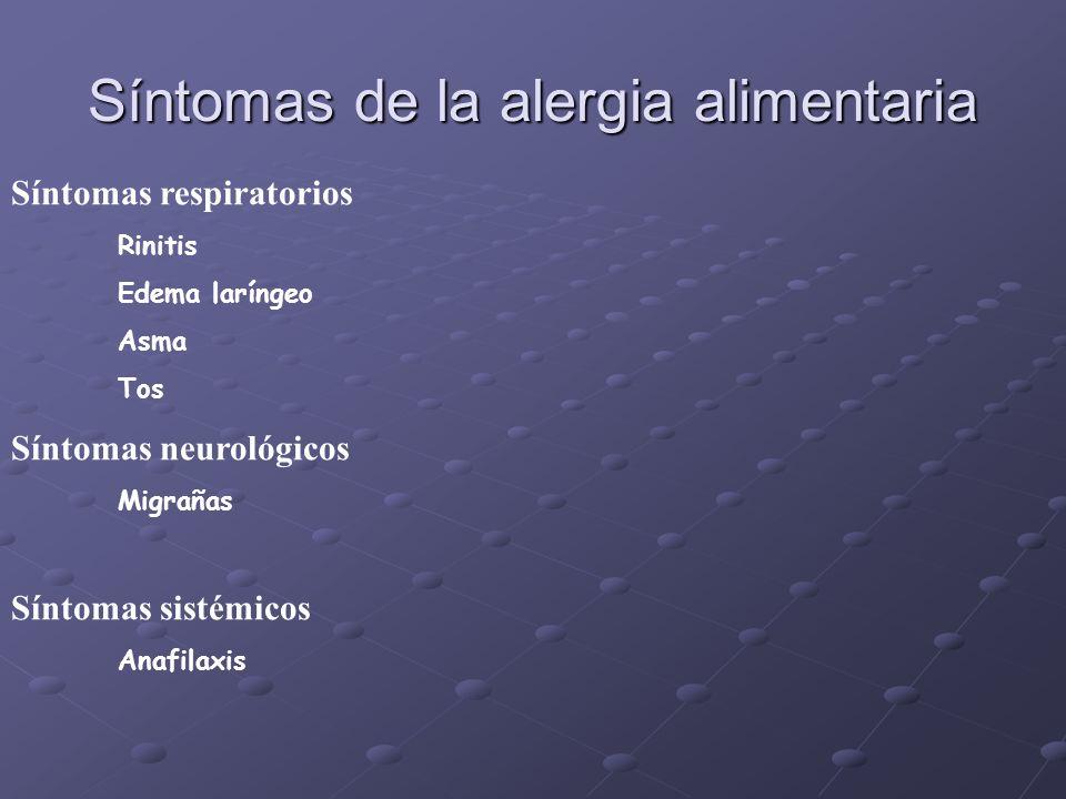 Síntomas respiratorios Rinitis Edema laríngeo Asma Tos Síntomas neurológicos Migrañas Síntomas sistémicos Anafilaxis Síntomas de la alergia alimentaria