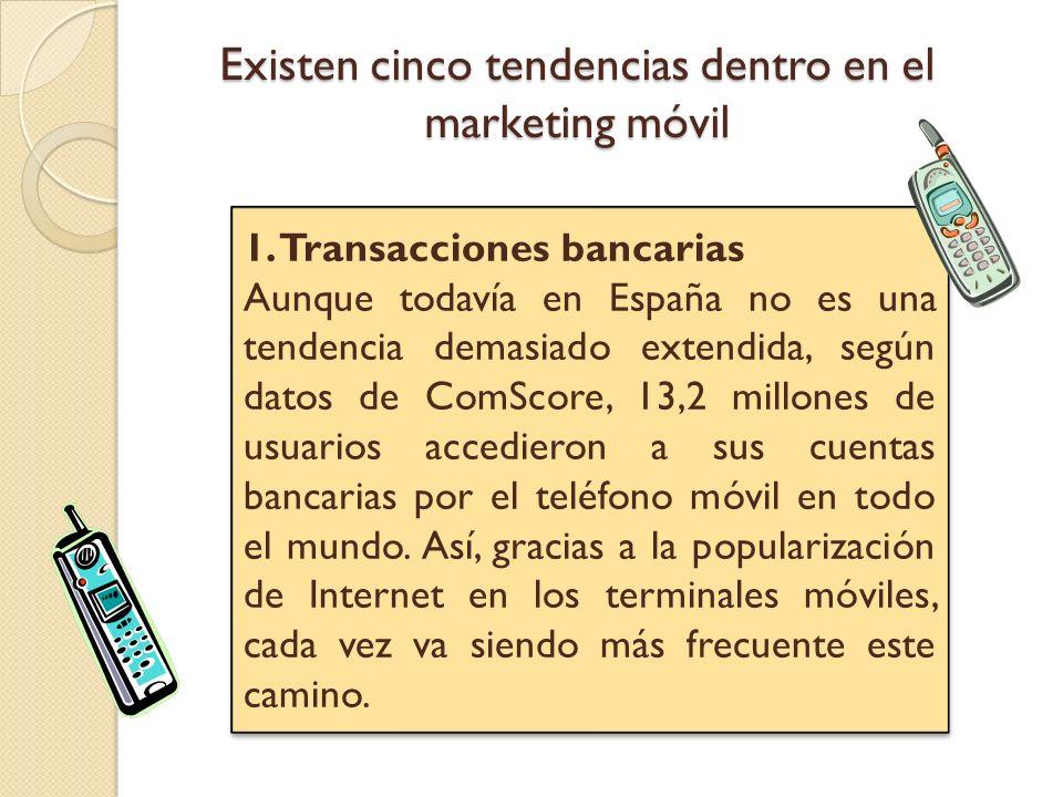2.Compras Tangibles ¿Qué compran los usuarios por teléfono.