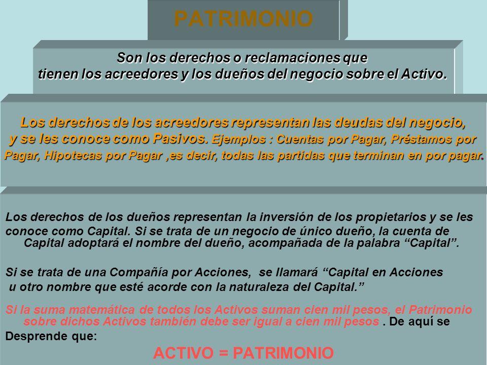 PATRIMONIO Derecho de los Acreedores y de los dueños sobre el Activo PATRIMONIO = PASIVO + CAPITAL PASIVO = DEUDAS (ACREEDORES) DOCUMENTOS POR PAGAR CUENTAS POR PAGAR PRESTAMO POR PAGAR L/P HIPOTECAS POR PAGAR L/P SUELDOS POR PAGAR RETENCIONES POR PAGAR PASIVOS CIRCULANTES PASIVOS LARGO PLAZO