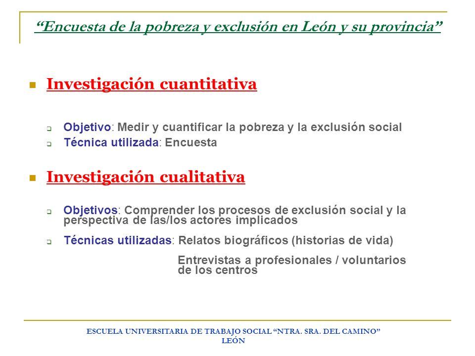 ESCUELA UNIVERSITARIA DE TRABAJO SOCIAL NTRA. SRA. DEL CAMINO LEÓN INVESTIGACIÓN CUANTITATIVA