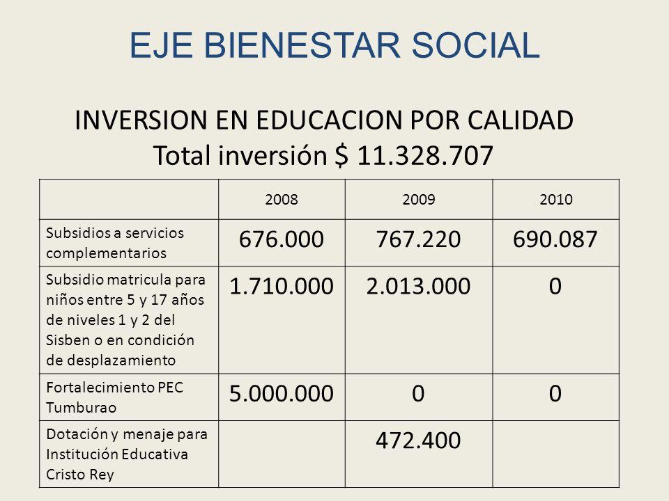 EJE BIENESTAR SOCIAL 200820092010 MANTENIMIENT O RED VIAL DEL RESGUARDO 9.000.0001.000.000 APERTURA BRECHA TUMBURAO- VEREDA CULEBRERO 8.000.000 Nota: Los estudios y diseños de la vía Culebrero ya fueron elaborados, en cumplimiento a compromiso pactado en asamblea del 26-junio-2009.