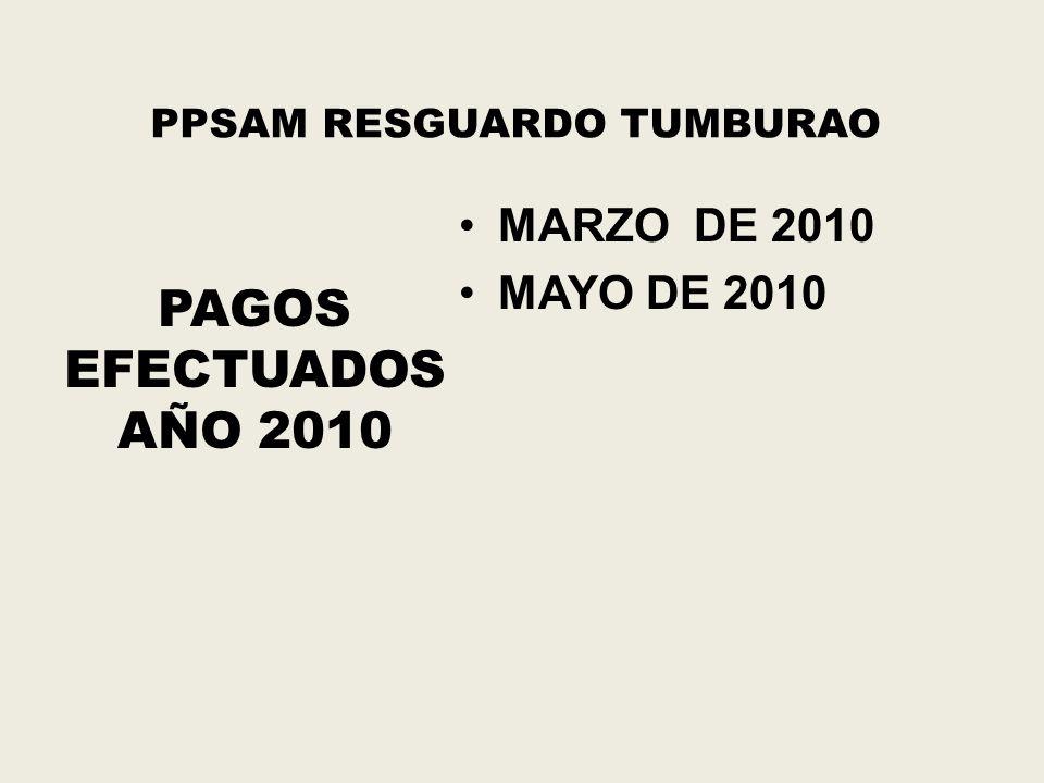 EJE BIENESTAR SOCIAL SECTOR DEPORTE INVERSIÓN A TRAVÉS DEL INSTITUTO DE DEPORTES –ISIRD- EN EL AÑO 2009.