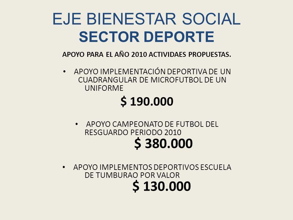 EJE BIENESTAR SOCIAL SECTOR DEPORTE EN EL AÑO 2010 ACTIVIDAD DEPORTIVA Y RECREATIVA DEL ADULTO MAYOR PARA TRANSPORTE DE LA DELEGACIÓN $280.000