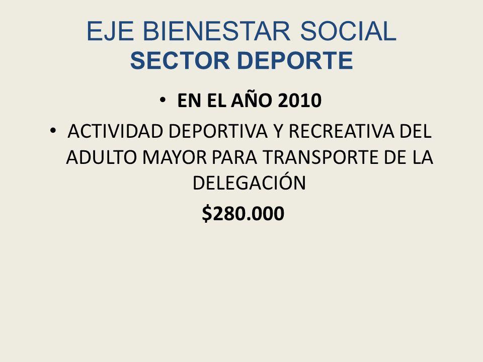 EJE BIENESTAR SOCIAL SECTOR CULTURA INVERSIÓN EN 2008 $200.000oo Apoyo a Eventos Culturales en la celebración de las fiestas patronales de Tumburao, en Octubre de 2008.