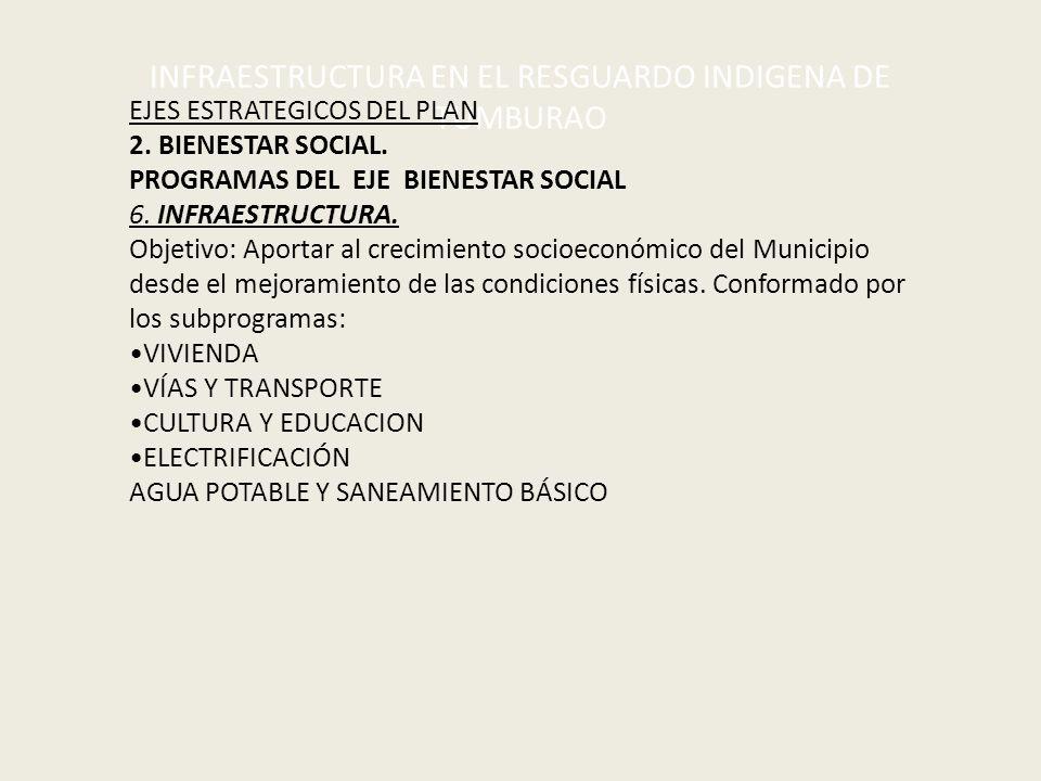 Subprograma de AGUA POTABLE Y SANEAMIENTO BÁSICO.