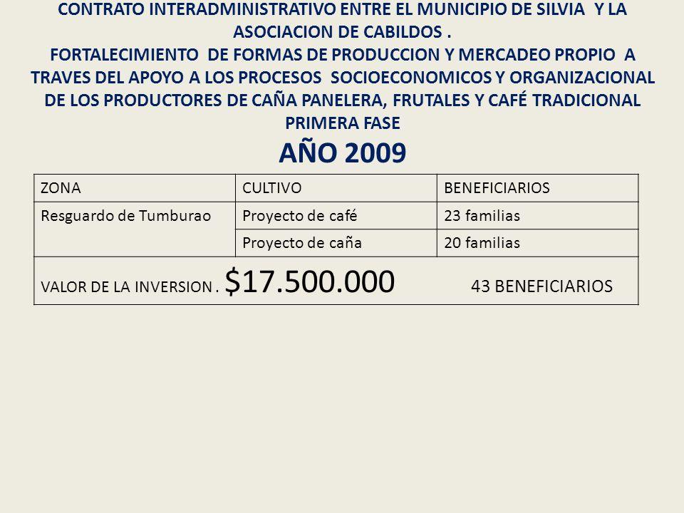 SANEAMIENTO BASICO 2009 INSTITUCIONETREGADOVALORBENEFICIARIOS Escuela Rural Mixta Cristo Rey Tumburao 4 Recolectores Metalicos $ 960.00073 Estudiantes