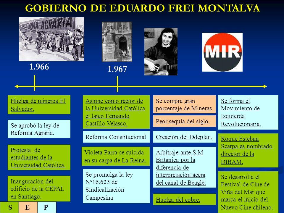 1.968 Huelga legal de fundo San Miguel.