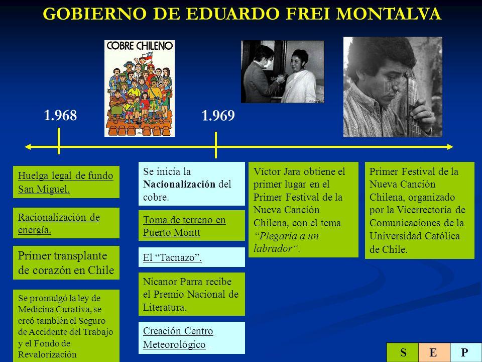 GOBIERNO DE EDUARDO FREI MONTALVA Fundación del partido Democracia Radical.