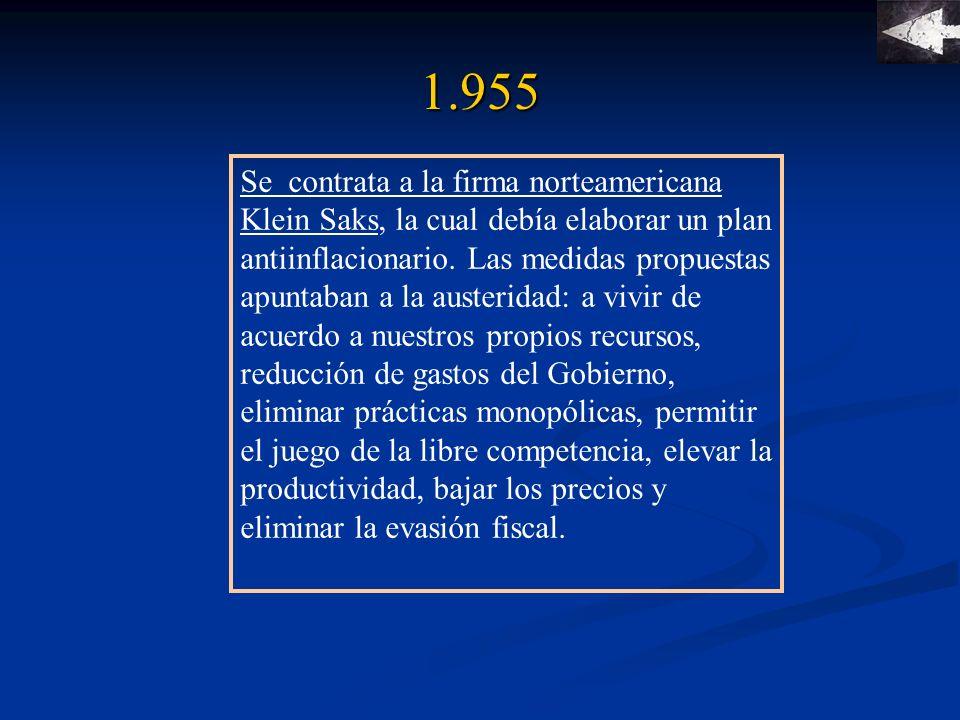 1.956 En 1956 se hace extensivo el salario mínimo a todos los trabajadores industriales.