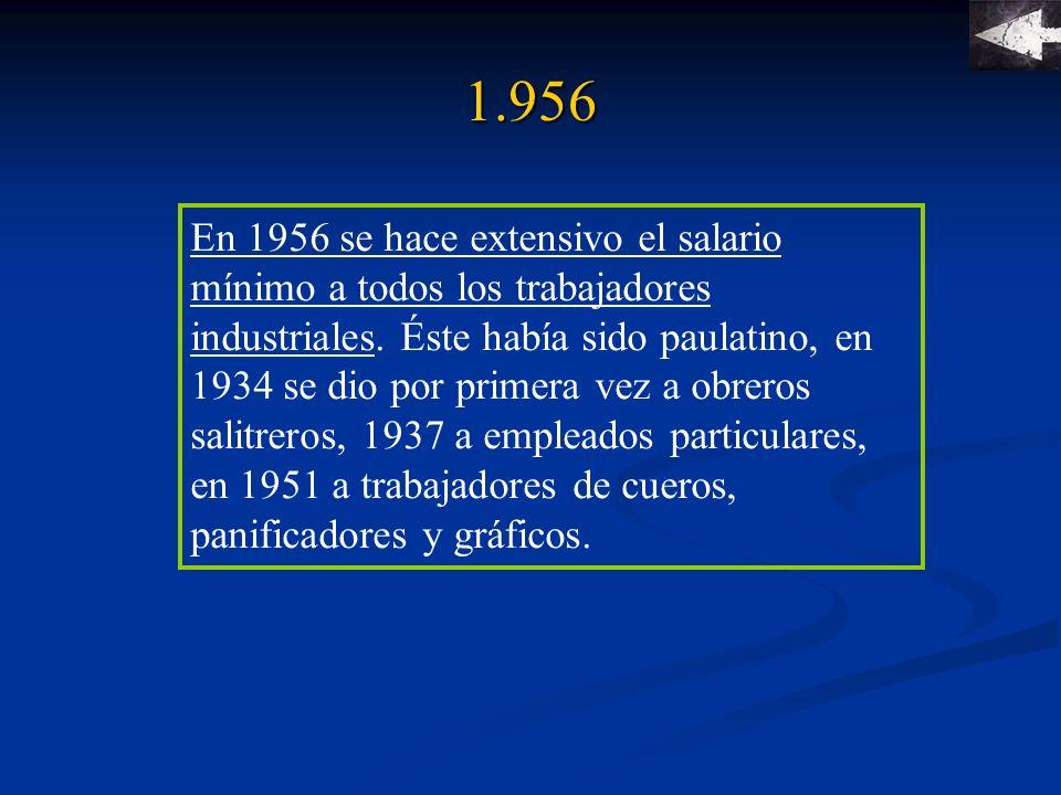 1.958 Sale electo el Presidente Jorge Alessandri Rodríguez.
