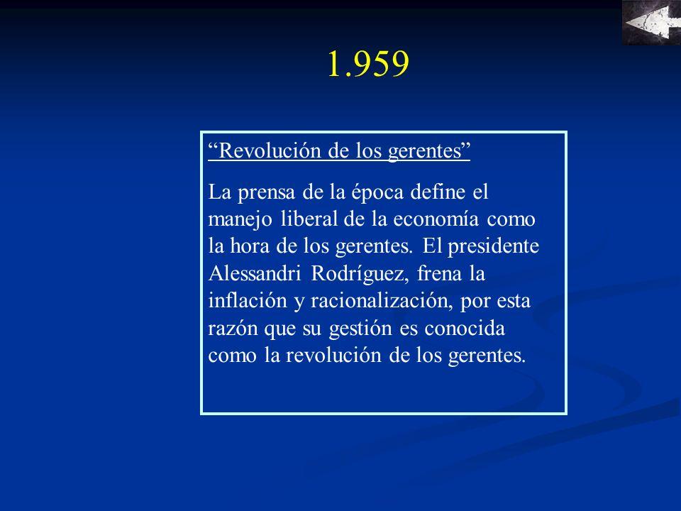 1.960 En 1960, Chile adhirió al Tratado de Montevideo, pasando a integrar la Asociación Latinoamericana de Libre Comercio (ALALC).