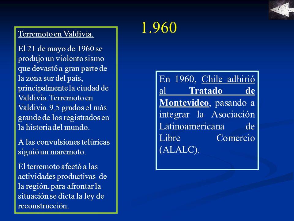 1.961 A fines de 1961, se celebró en Uruguay la Conferencia de Punta del Este, en donde los países reunidos suscribieron un acuerdo denominado: Carta de Punta del Este.