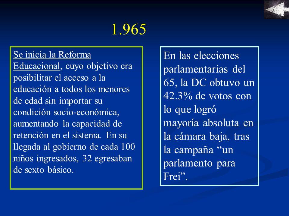1.965 Creación de la Oficina de Planificación Nacional (Odeplan).