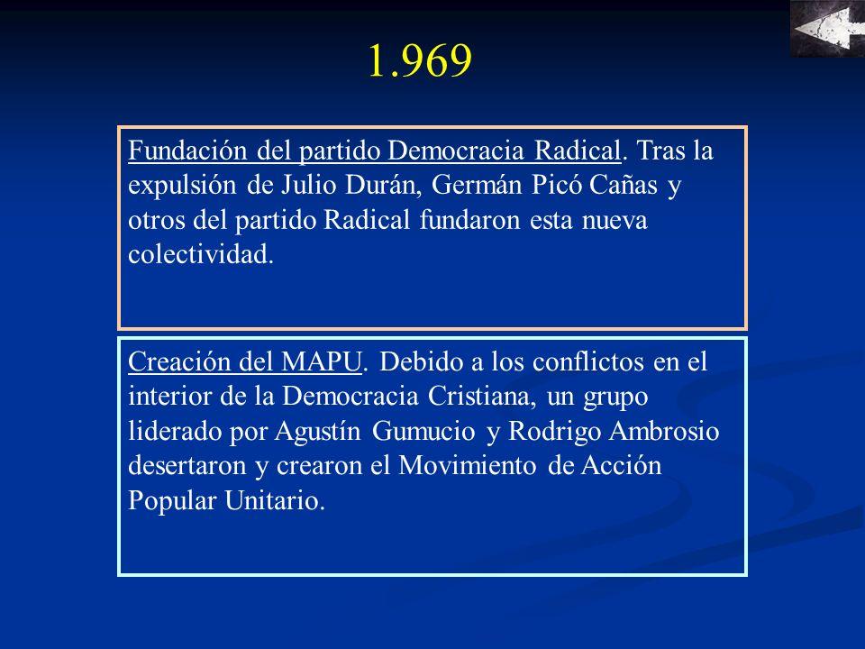 1.969 Pablo Neruda Candidato a la presidencia.