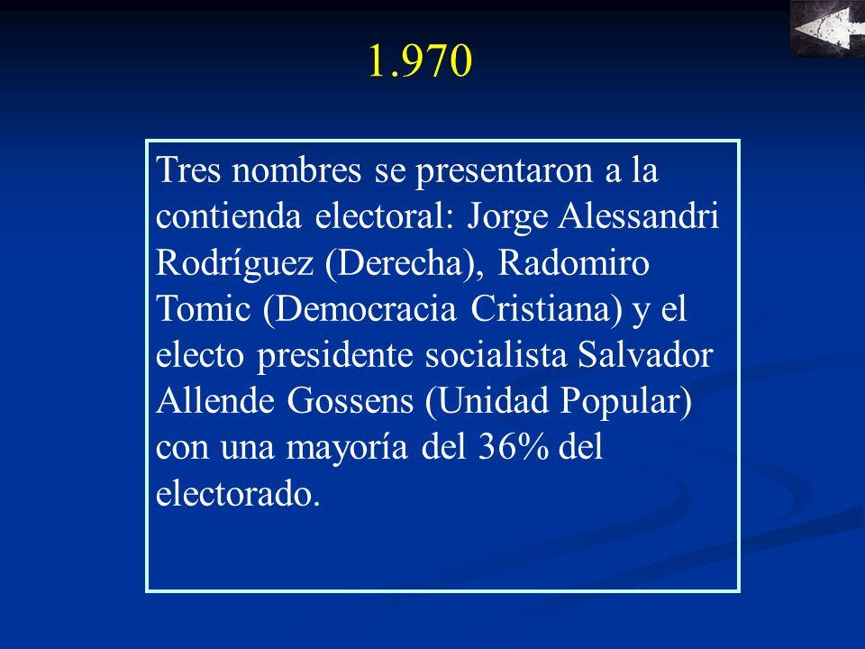 A modo de síntesis… PRINCIPALES RASGOS DEL PERIODO Ampliación del electorado, con la incorporación del voto femenino y de analfabetos.