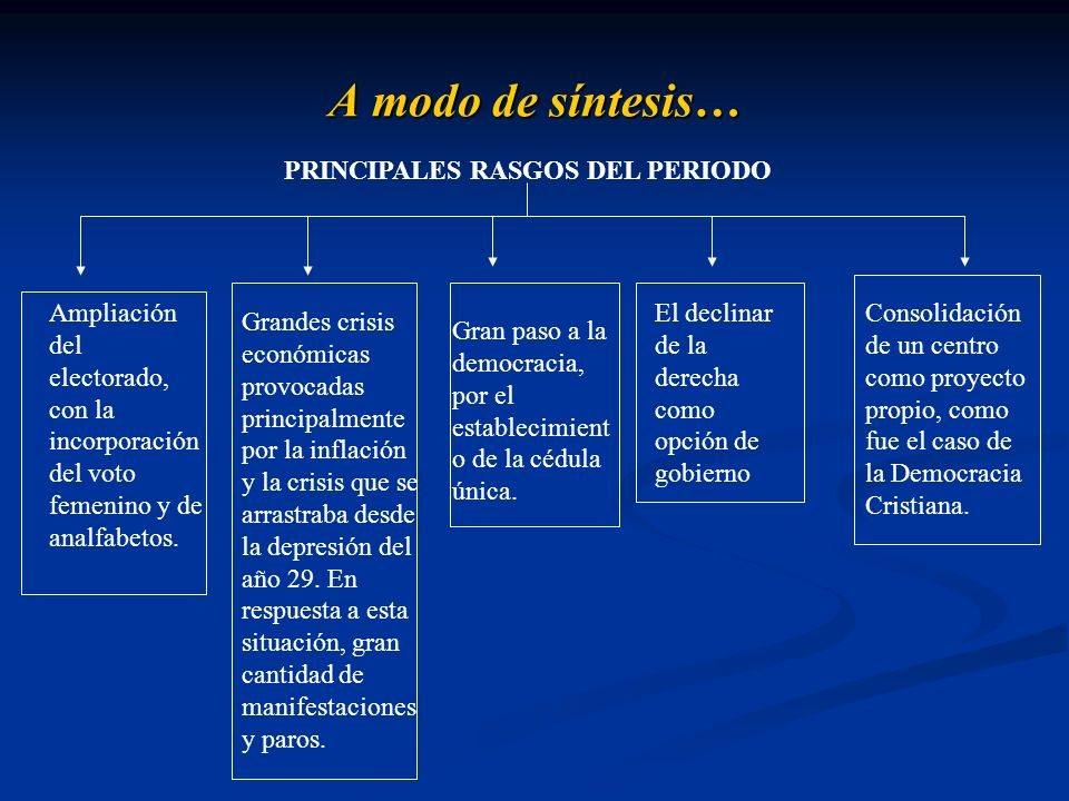 PRINCIPALES RASGOS DEL PERIODO Fuerte influencia de los acontecimientos internacionales en el desarrollo y accionar político de los chilenos.