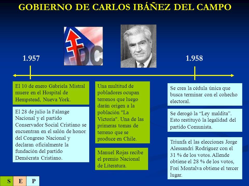 Sale electo el candidato independiente Jorge Alessandri Rodríguez con un 32.2 % de los votos.