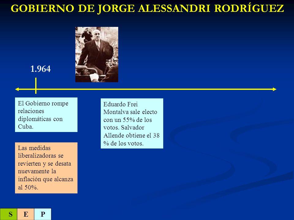 1.964 Sale electo presidente de la república Eduardo Frei Montalva con un 55, 6 por ciento de la votación.