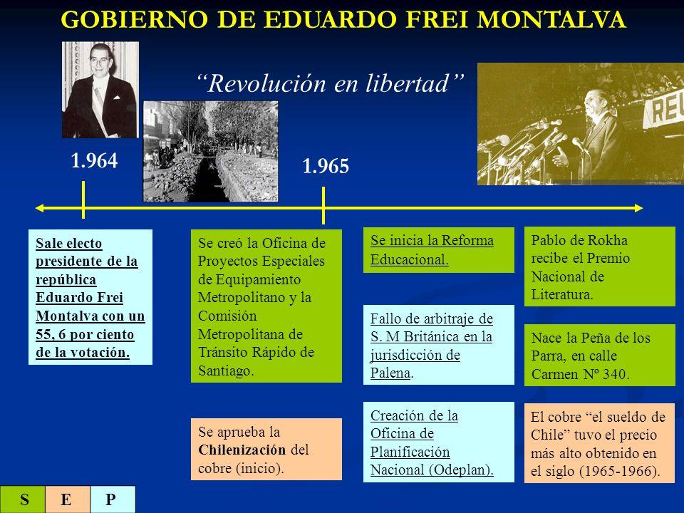 1.966 Huelga de mineros El Salvador.Inauguración del edificio de la CEPAL en Santiago.