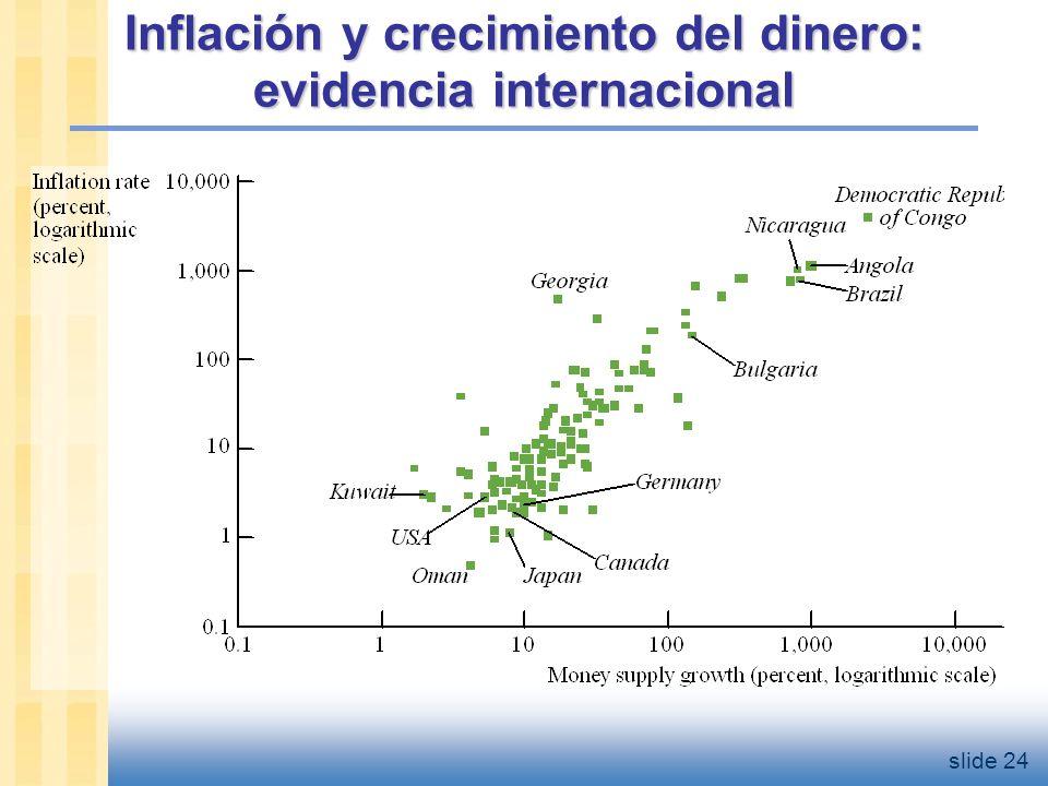 slide 25 Inflación y crecimiento del dinero: EE.UU
