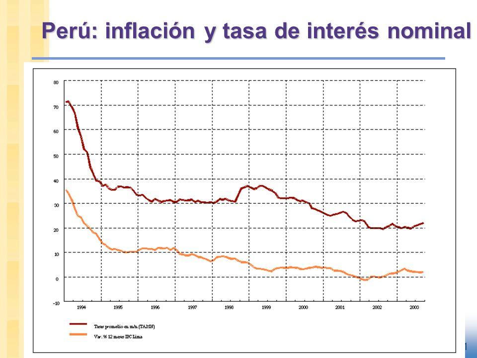slide 32 Ejercicio: Suponga que V es constante, M está creciendo 5% por año, Y está creciendo 2% por año, y r = 4.