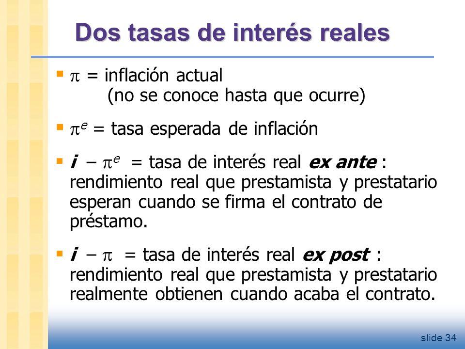 slide 35 Tasa de interés nominal y demanda de dinero La Teoría Cuantitativa asume que la demanda de saldos reales depende únicamente de la renta realY.