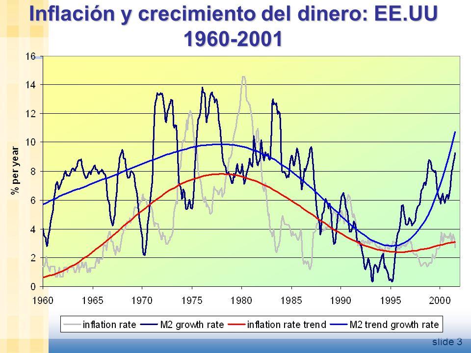 slide 4 La conección entre dinero y precios Inflación = incremento porcentual en el nivel promedio de los precios.