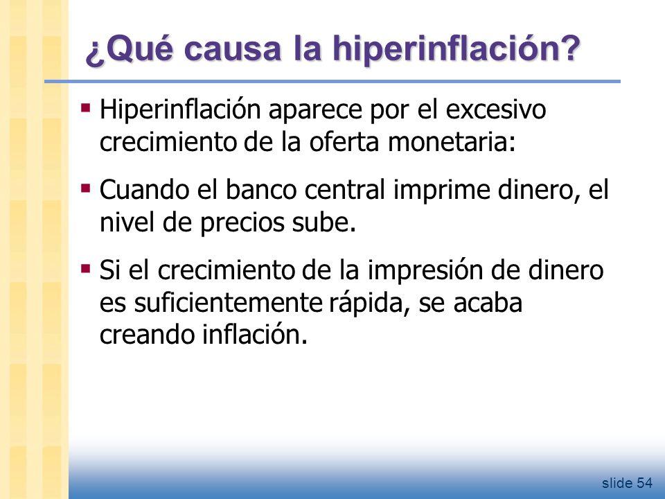 slide 55 Episodios de hiperinflación