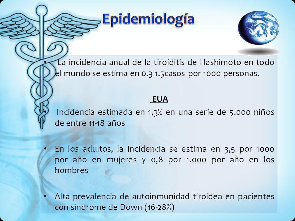 Enfermedad Haplotipo Tiroiditis autoinmune atrófica HLA-B8HLA- DR3 Tiroiditis autoinmune bocígena HLA-DR5HLA-DR3 Idiopática.