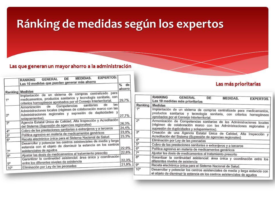 El reto de la eficiencia en el sistema sanitario Claves de la publicación… Se analizan las distintas iniciativas internacionales.