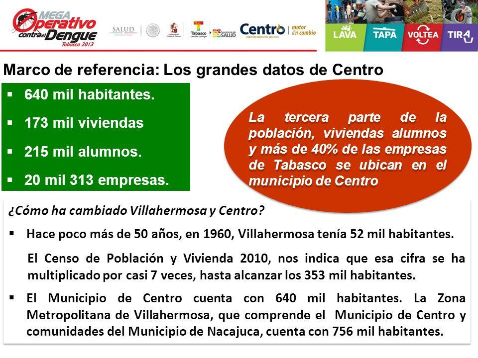 El municipio de Centro es el corazón de Tabasco, y sus vías de comunicación el sistema circulatorio de la economía estatal.