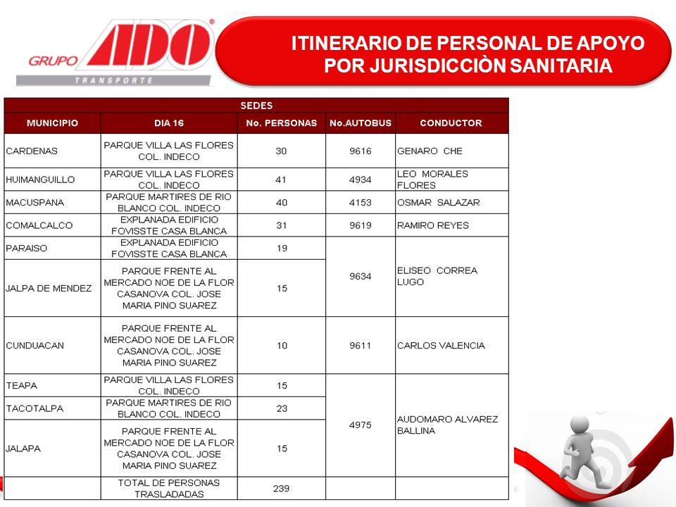 ITINERARIO DE PERSONAL DE APOYO POR JURISDICCIÒN MEGA OPERATIVO LUCHA CONTRA EL DENGUE TABASCO SEDES MUNICIPIODIA 17CONDUCTORNo.AUTOBUSNo.