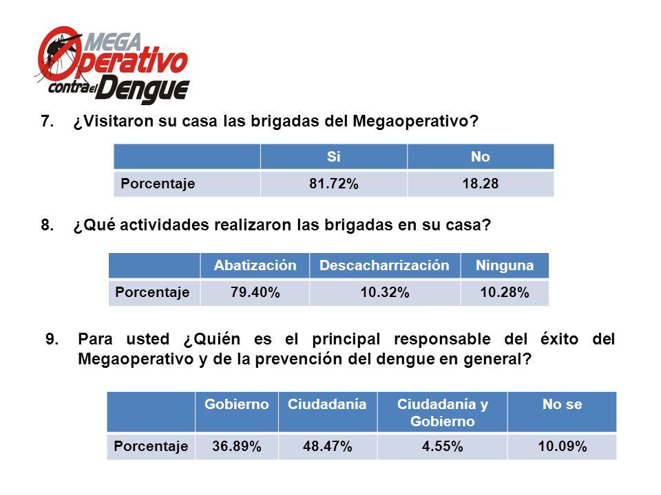 Comportamiento de casos de dengue confirmados en Tabasco (Semana 1 a la 26 de 2013) **Según corte plataforma (modulo dengue) al 24 de Junio 2013, Casos positivos Semana Epidemiológica 25.