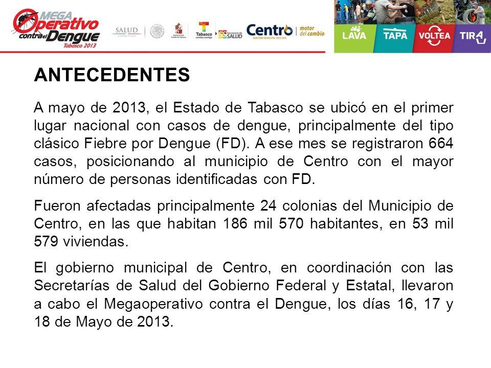 Comité Interinstitucional de Lucha contra el Dengue Coordinación de Enlace Municipal Lic.
