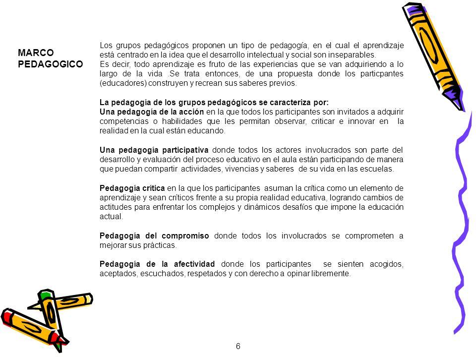 ESTRUCTURA DE LOS MÓDULOS Consecuente con el marco pedagógico y los principios planteados para el a trabajo en los grupos pedagógicos todos los módulos tienen la siguiente estructura: 1.