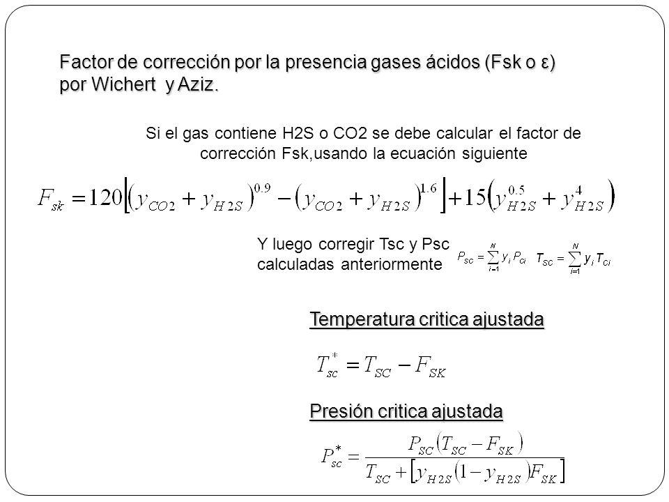 Tsr z Psr Calculo de Z Factor de compresibilidad Método de Standing Katz Se calcula de Presión y Temperatura pseudoreducida con Py T del sistema respectivamente y luego se entra en la grafica para leer Z.