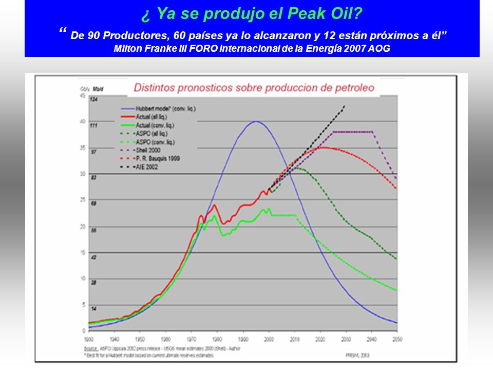O IL D ISCOVERIES Source: The Future of Oil, Maurice Dusseault based on Longwell (Exxon-Mobil-2002) Fuente AOG 2007: Ing.