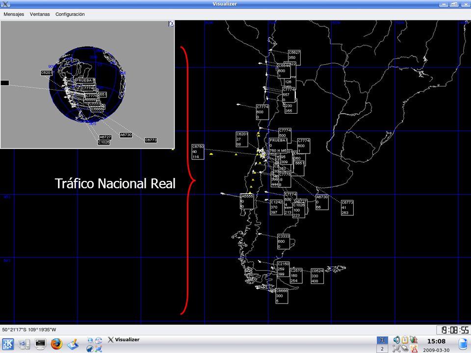 Visualización Mundial Capacidad de visualizar rutas internacionales
